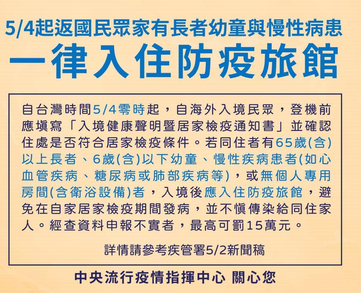 海外返國者先通報,家有長者幼童與慢性病患一律入住防疫旅館