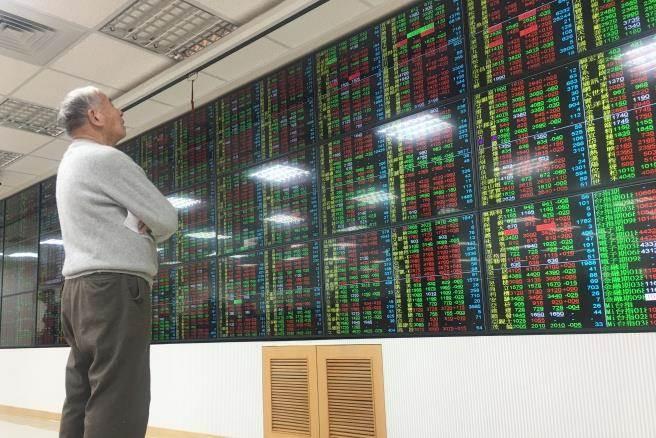 美中開打轟倒美股 台股上演年線保衛戰