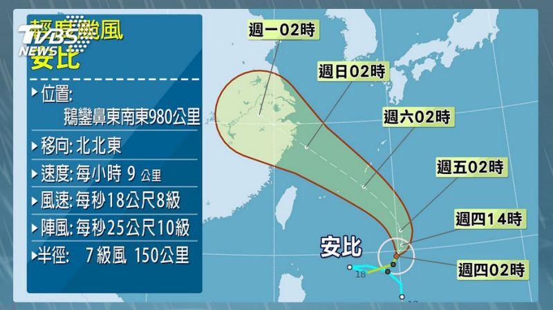 10號颱風安比形成 西部炎熱午後山區陣雨